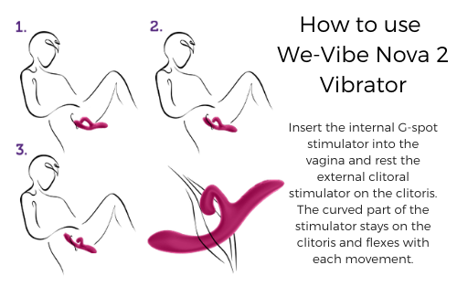 how-to-use-the-we-vibe-nova-2-rabbit-vibrator-luxury-sex-toy.png