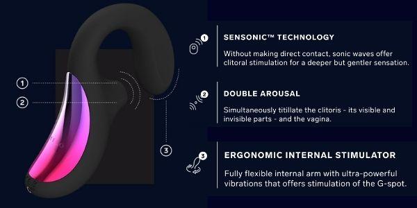 lelo-enigma-stimulator-luxury-sex-toy-features.jpg
