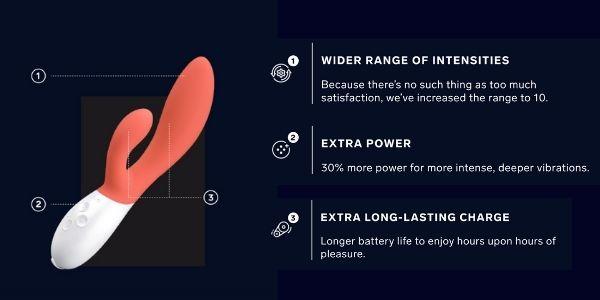 lelo-ina-3-rabbit-vibrator-luxury-sex-toy-features.jpeg