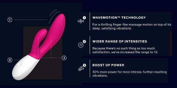 lelo-ina-wave-2-rabbit-vibrator-luxury-sex-toy-features.jpeg