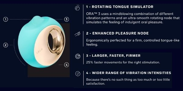 lelo-ora-3-vibrator-luxury-sex-toy-features.jpg