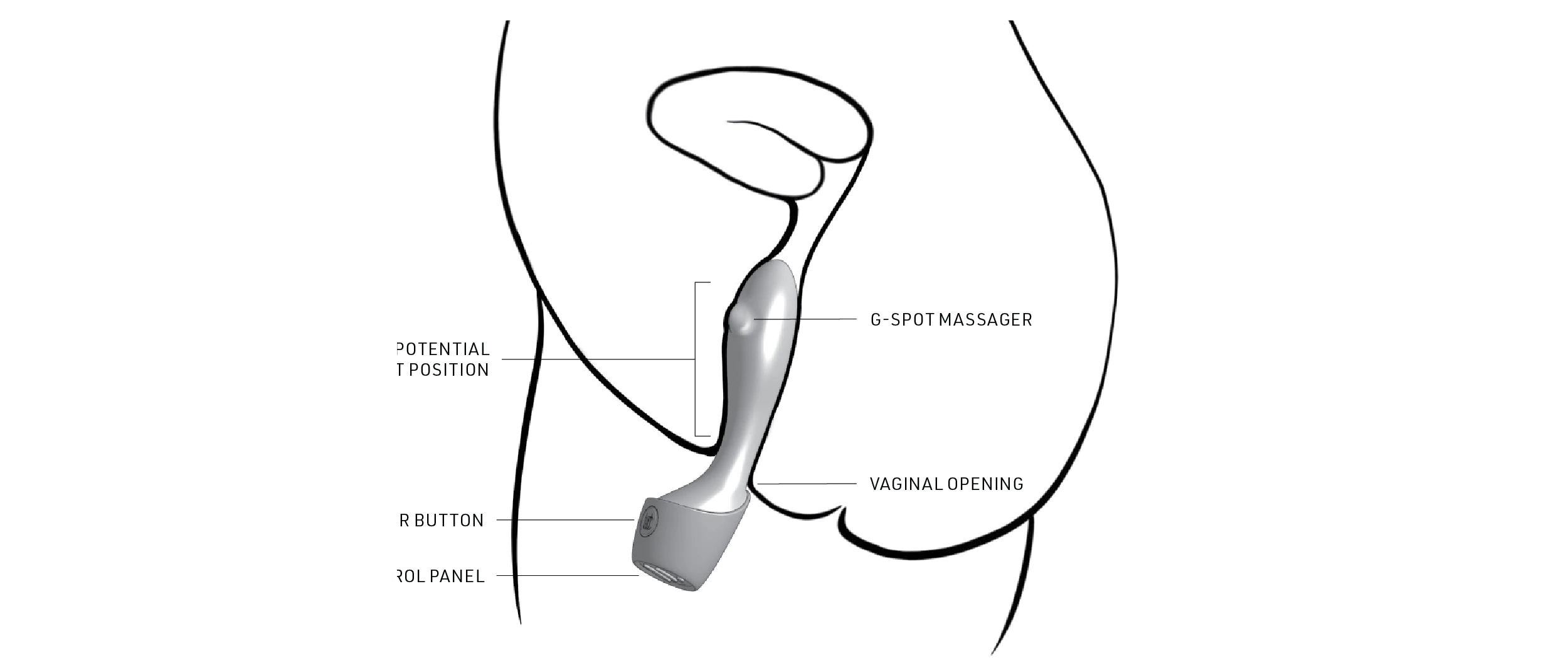 lora-dicarlo-onda-g-spot-vibrator-luxury-sex-toy-how-to-use.png