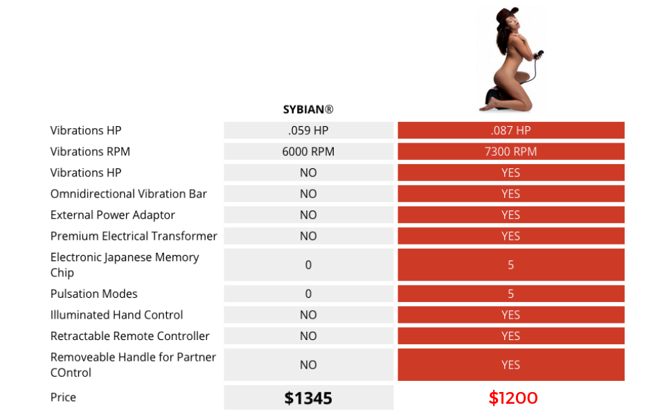 lovebotz-saddle-deluxe-riding-sex-machine-sybian-comparison-2.png
