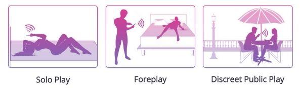 lovense-lush-3.0-hands-free-vibrator-how-to-play.jpg