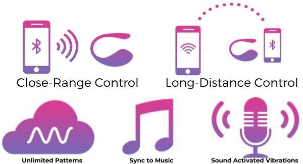 lush-3.0-vibrator-luxury-sex-toy-smart-phone-app-features.jpg