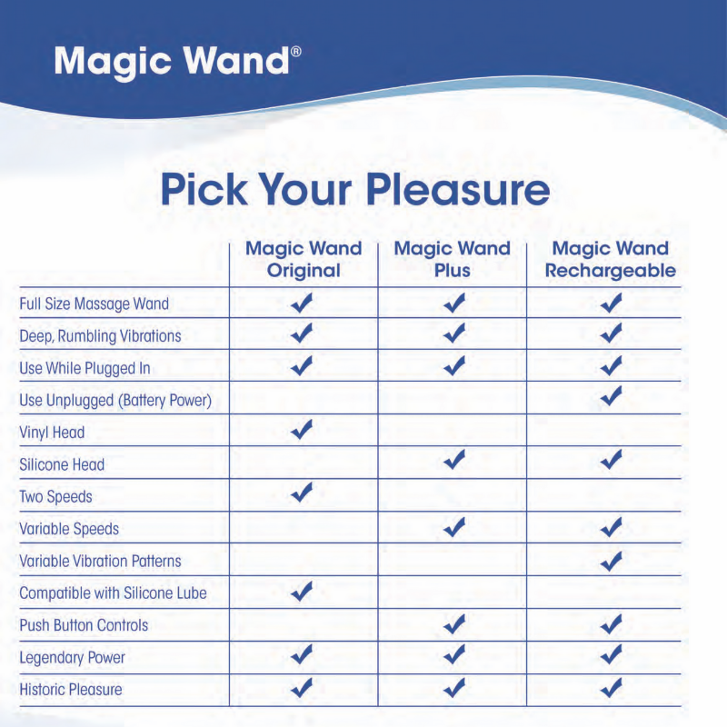 magic-wand-massager-clitoral-vibrator-luxury-sex-toy-comparison-800x800.png