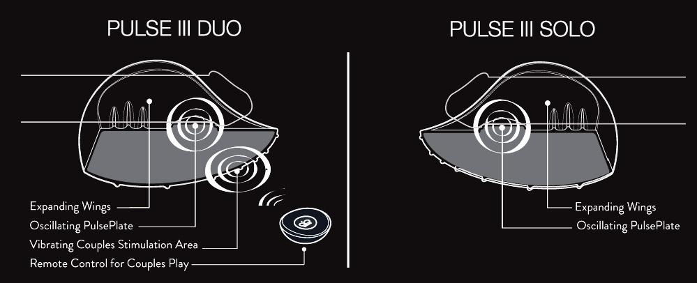 pulse-3-male-masturbator-cross-section.png