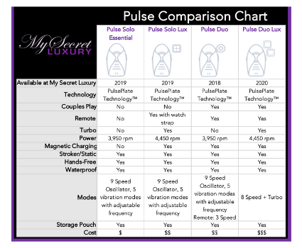 pulse-masturbator-by-hot-octopuss-male-vibrator-luxury-sex-toy-comparison-chart-425x350.png