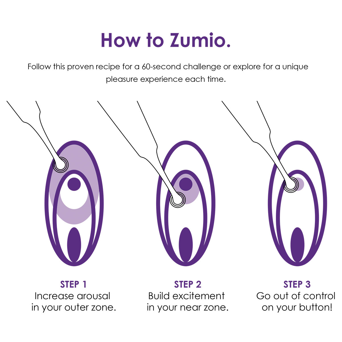 zumio-how-to-use-2.jpg