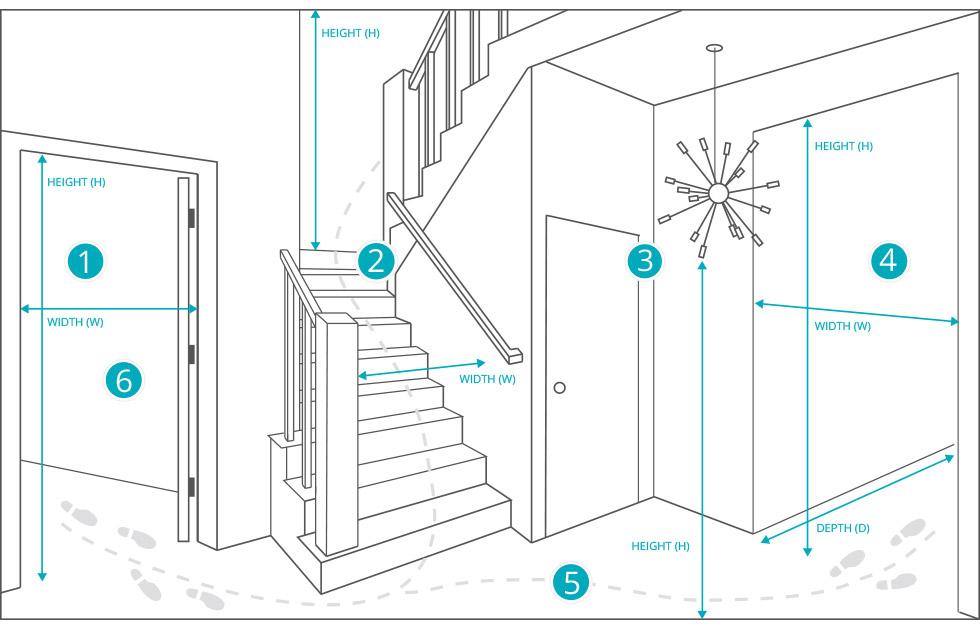 will-it-fit-diagram.jpg