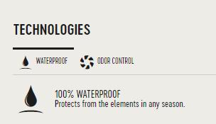 bogs-waterproof.png