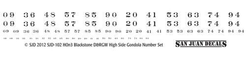 HOn3 D&RGW High Side Gon Renum Set for Blackstone (white)