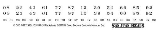 HOn3 D&RGW Drop Bottom Gon Renum Set for Blackstone (white)
