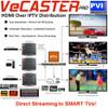 ProVideoInstruments VeCASTER-HD-H264 Professional Single Channel HD 1080p IPTV Encoder - Application Diagram
