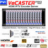 ProVideoInstruments VeCASTER-HD-H264 Professional Single Channel HD 1080p IPTV Encoder - Rack Mount