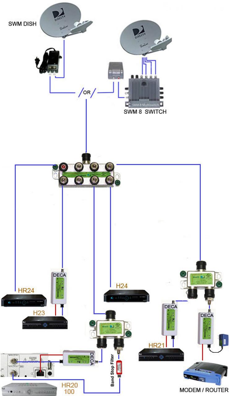 Ird Swm Wiring Diagram Single | Wiring Diagram