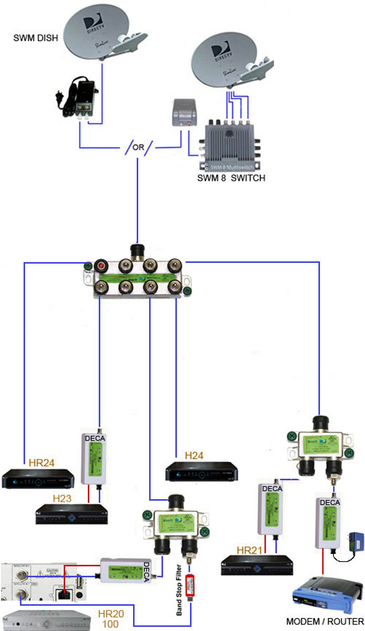 wired@home com directv approved swm mrv 4 way wide band splitter DirecTV SWM LNB Diagram directv approved swm mrv 4 way wide band splitter