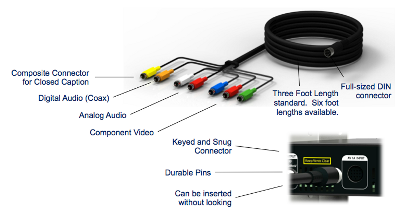 Component To Composite Wiring Diagram on composite tv input, composite vs component cable wii, composite vs. component vs hdmi, composite vs component input input, composite to hdmi cable,