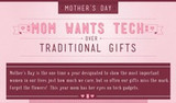 The Ultimate Mother's Day Tech Gift Guide 2016