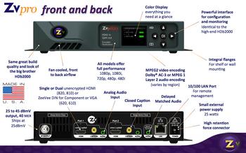 ZeeVee ZvPro 820 Dual Channel Unencrypted HDMI Encoder/QAM Modulator