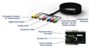 ZeeVee Zv709‐3 AV Component/Composite Cable for ZvPro Series - 3 Foot