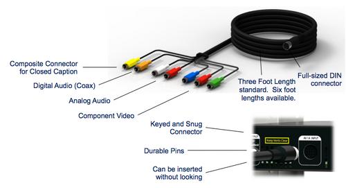 ZeeVee Zv709‐6 AV Component/Composite Cable for ZvPro Series - 6 Foot
