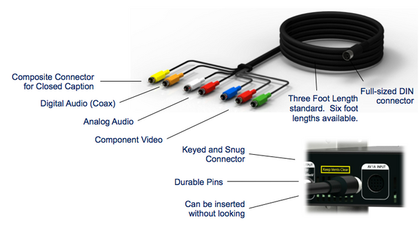 ZeeVee Zv709‐6 AV Component/Composite Cable for ZvPro Series - 6 Foot
