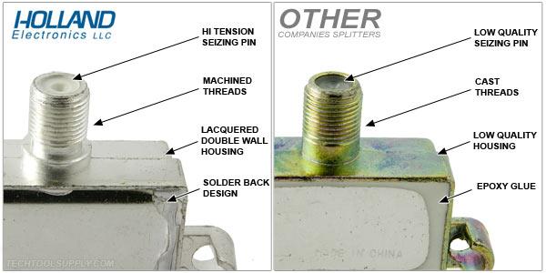 holland-hfs-splitter-comparison.jpg