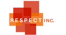 DiSC Value Profiles  |  Respect, Inc
