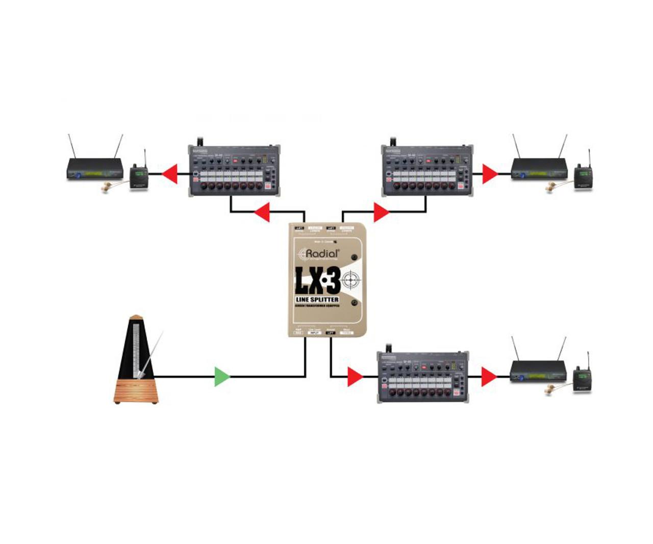 Radial LX3 Line-Level Splitter
