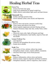 It's Tea Time - Healing Herbal Teas