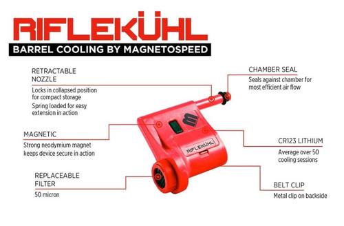 Riflekühl Barrel Cooler by MagnetoSpeed