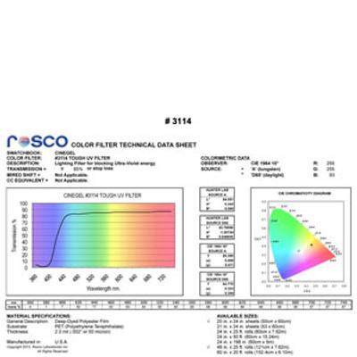 Rosco Cinegel UV Filter Sheet