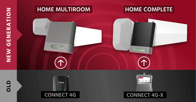 weBoost Home MultiRoom & Home Complete: A New Generation of Boosters