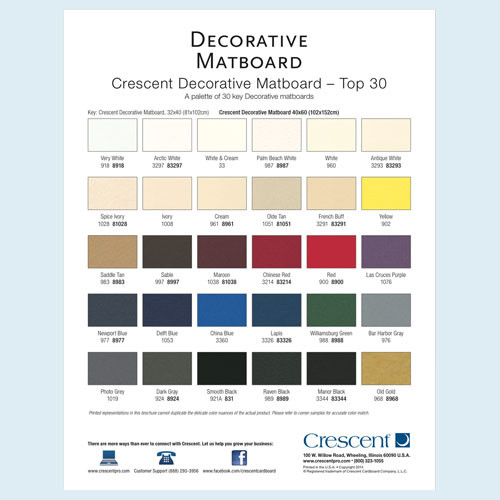 Decorative Top 30 Sell Sheet
