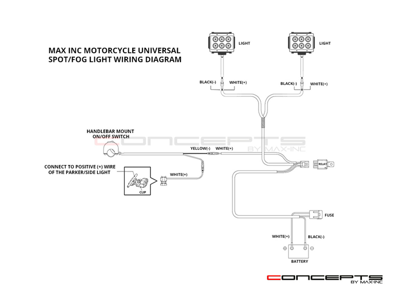 Complete DIY Universal Motorcycle Spot / Fog Light Wiring Kit - PLUG N PLAY  - www.max-inc.cnMAX-INC