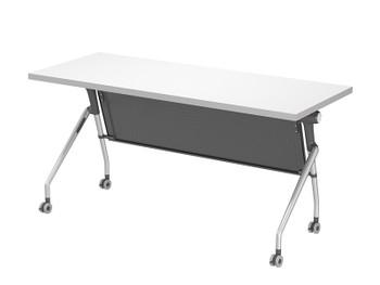 Compel Guru Training Table