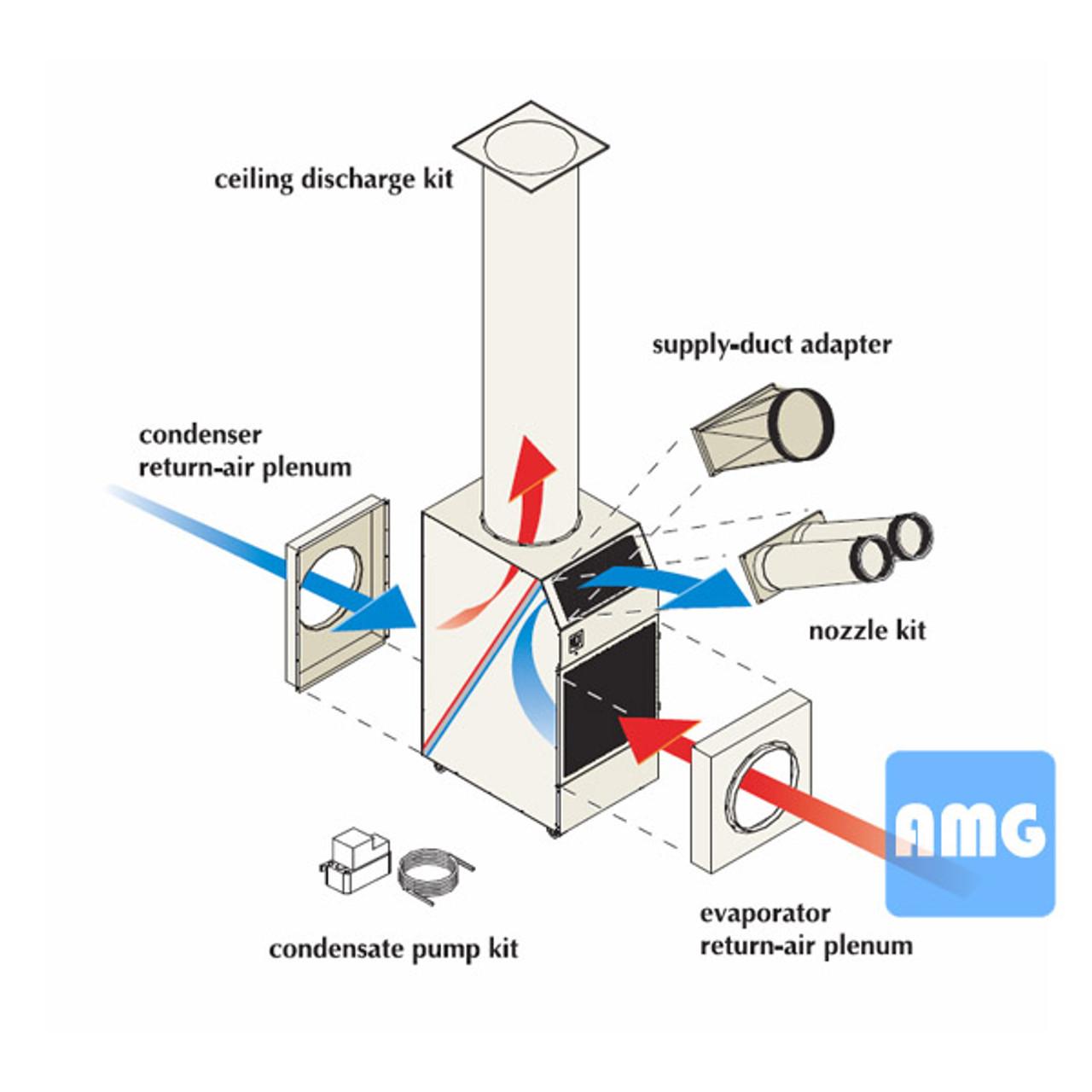 what is a return air plenum