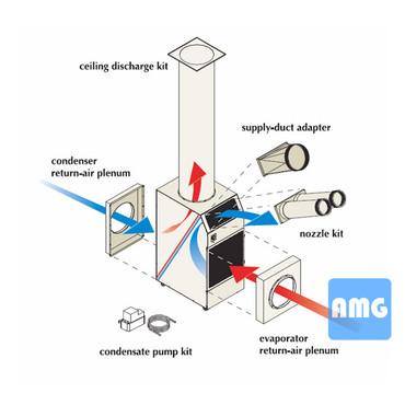 Temp Cool 14 60p Cord Kit Cd 60 Ac Unit Accessories Amg