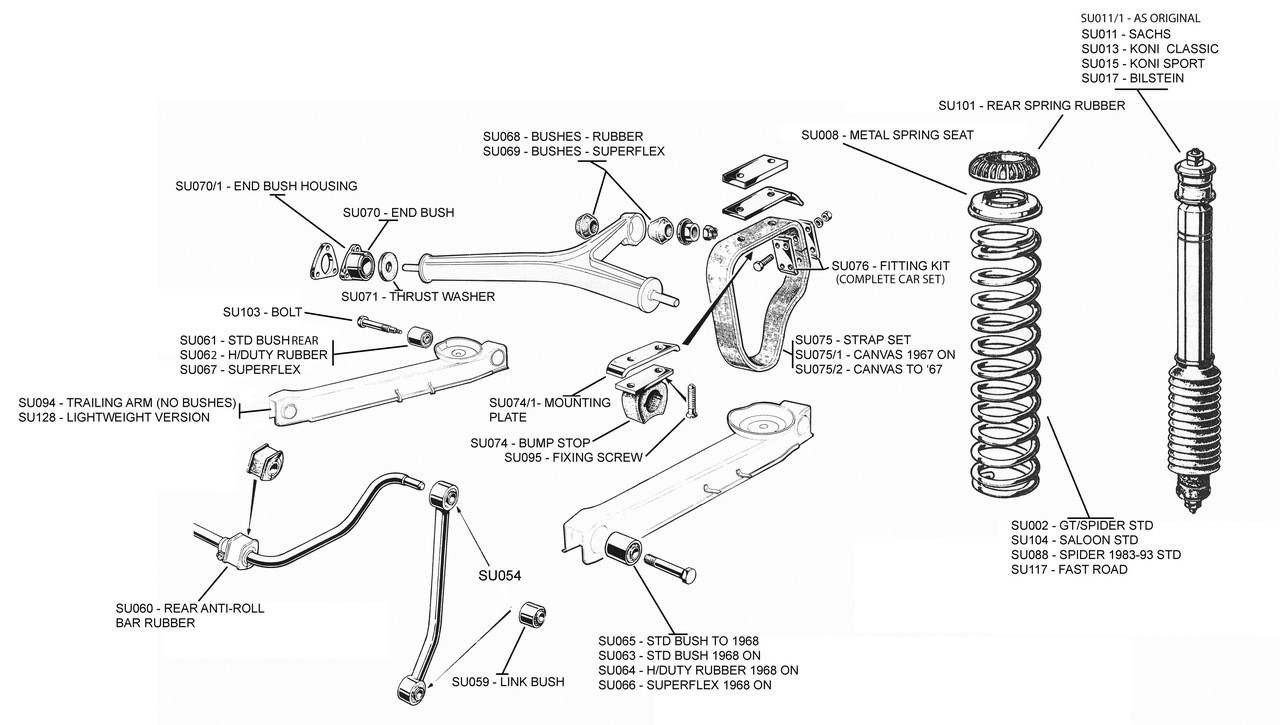 Rear Suspension Parts Diagram - Classic Alfa
