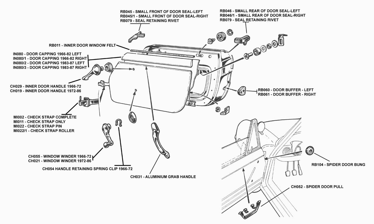 Spider Rubber Door Parts Diagram 3 - Classic Alfa