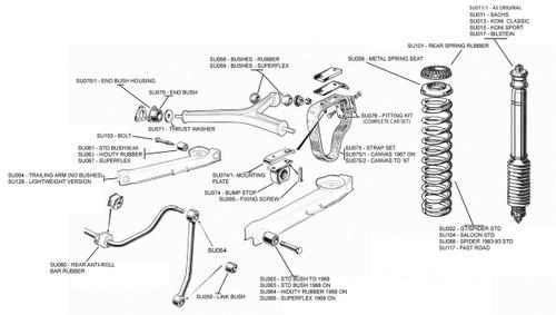 Rear Suspension Parts Diagram