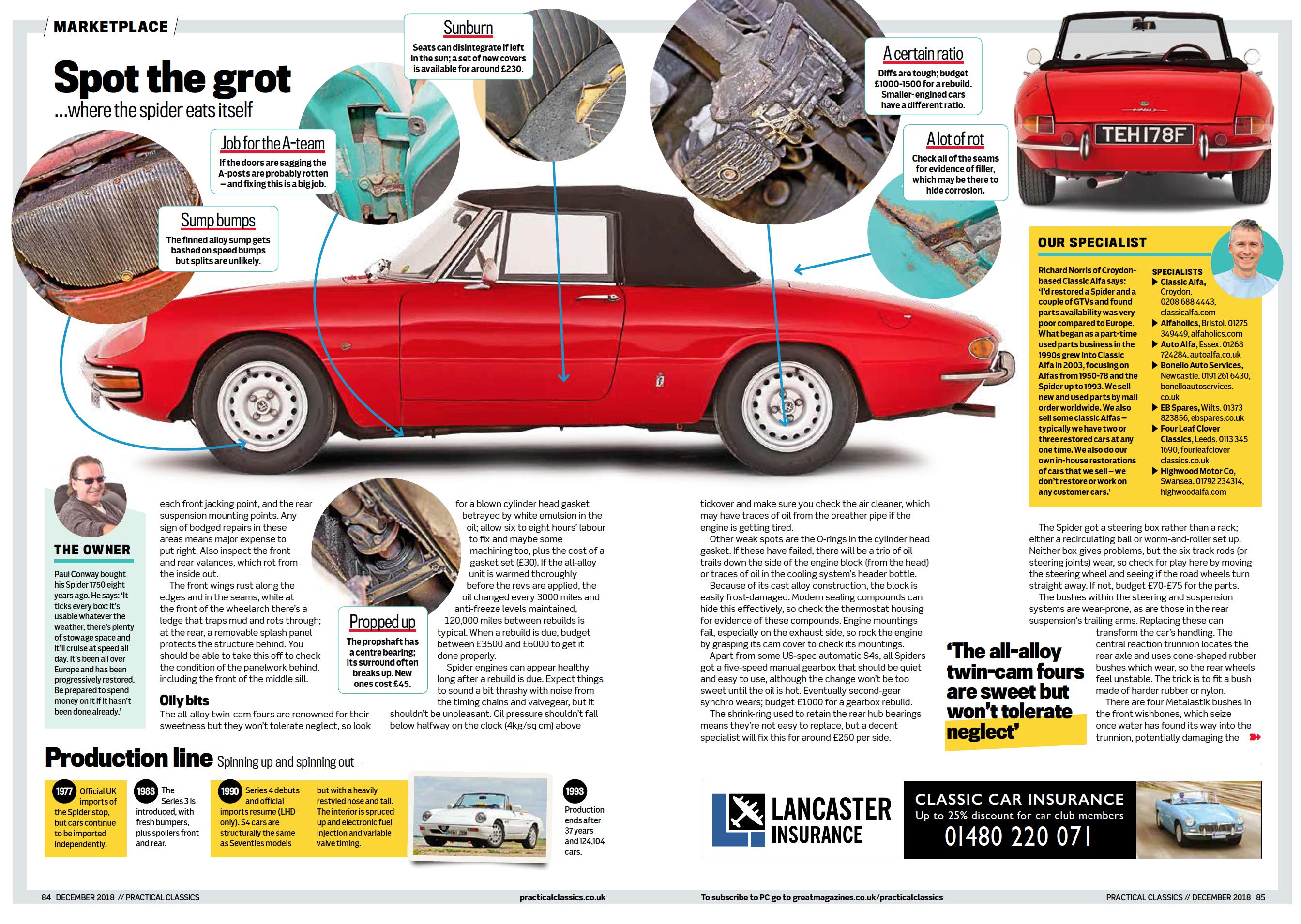 Classic Alfa Featured in Practical Classics Buyers Guide - Classic Alfa