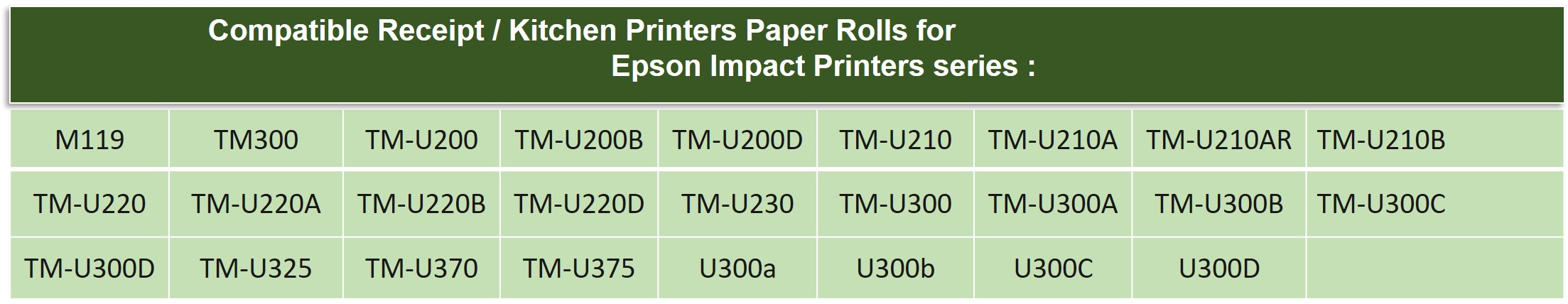 receipt-kitchen-printer-paper-for-epson-impact-printer-chart-ii.jpg