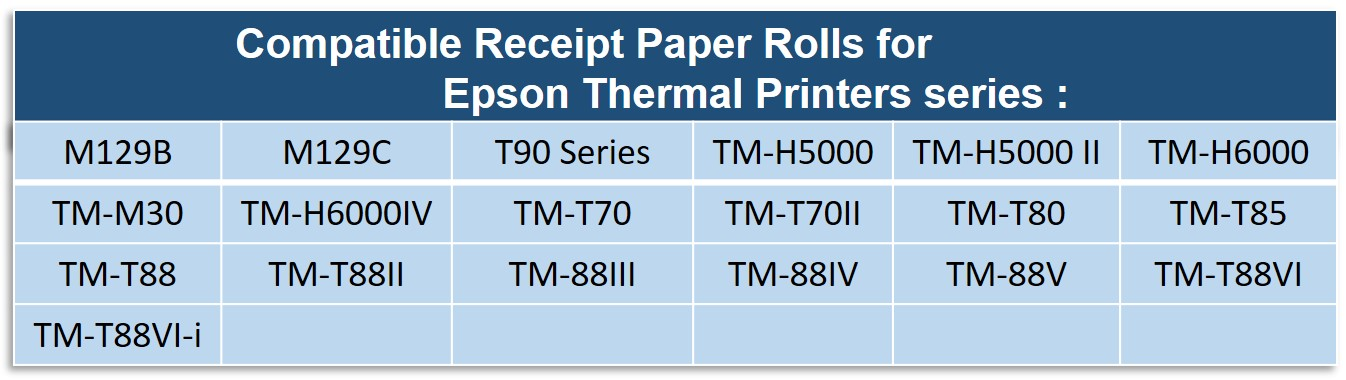 receipt-paper-for-epson-thermal-printer-description.jpg