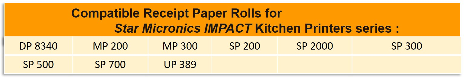 receipt-paper-for-star-kitchen-printer-description.jpg