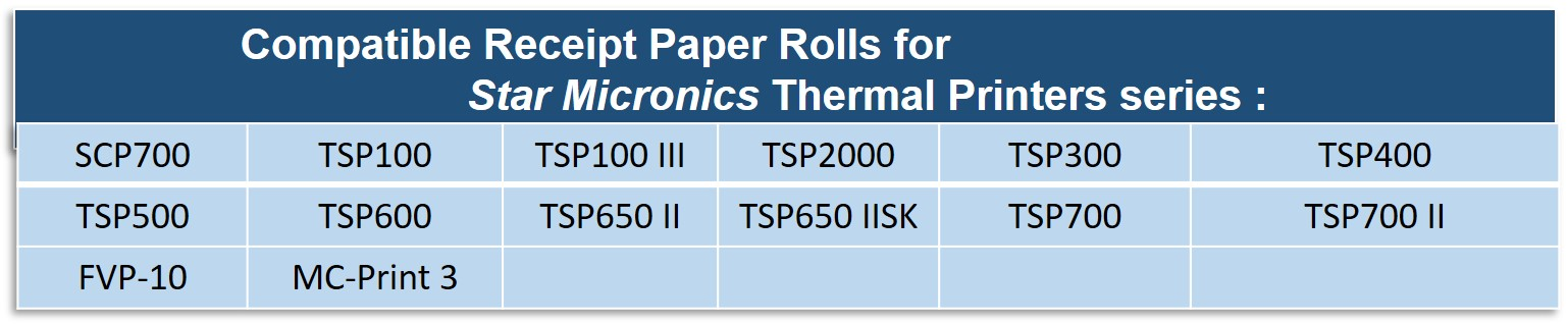 receipt-paper-for-star-thermal-printer-description.jpg