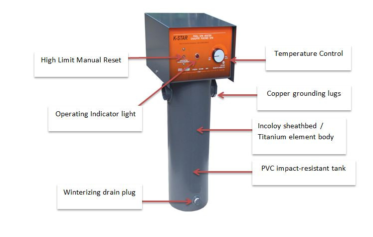 K-Star Titanium 10KW (60,000 L) Electric Pool/Spa Heater