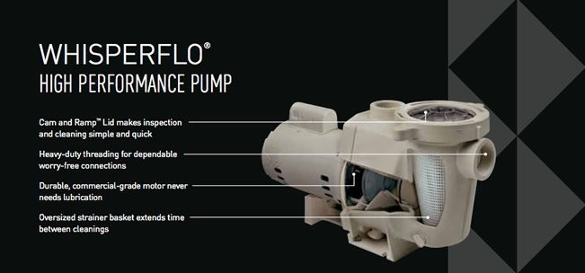Pentair 3/4 HP WhisperFlo Inground Pump