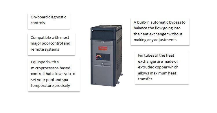 RayPak 156A Electronic 150,000 BTU Propane Heater
